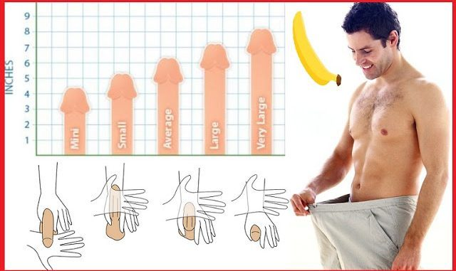 Before penile pictures and after enlargement